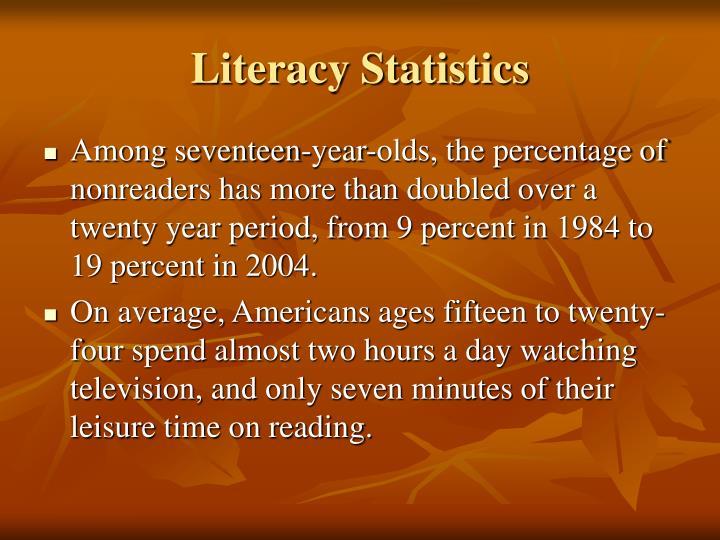 Literacy Statistics