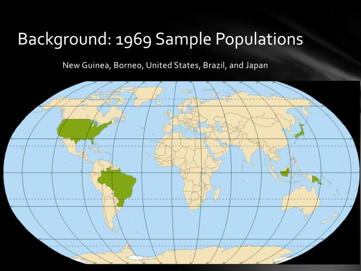 Background 1969 sample populations