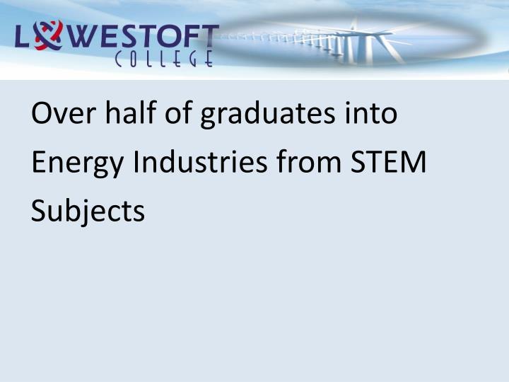 Over half of graduates into