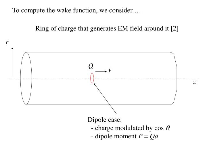 To compute the wake function, we consider …