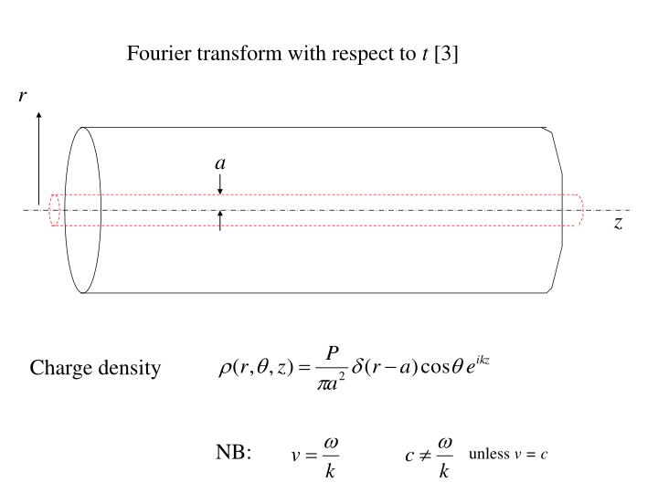 Fourier transform with respect to