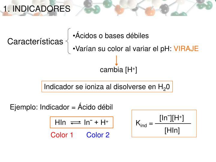 1. INDICADORES