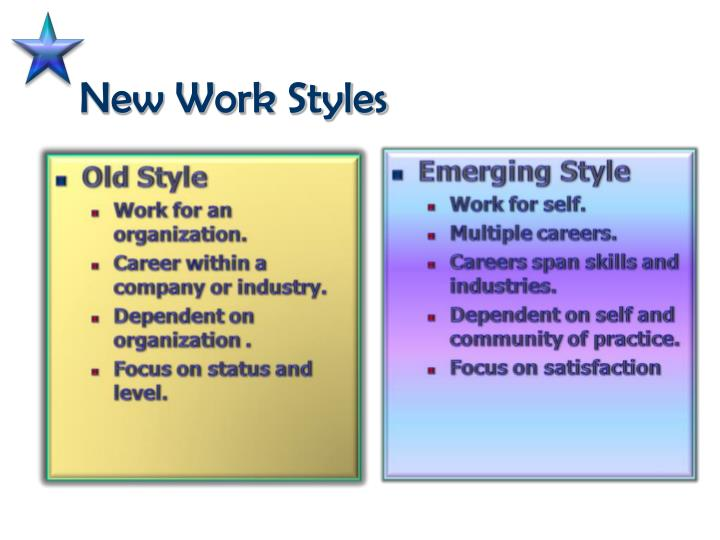 New Work Styles