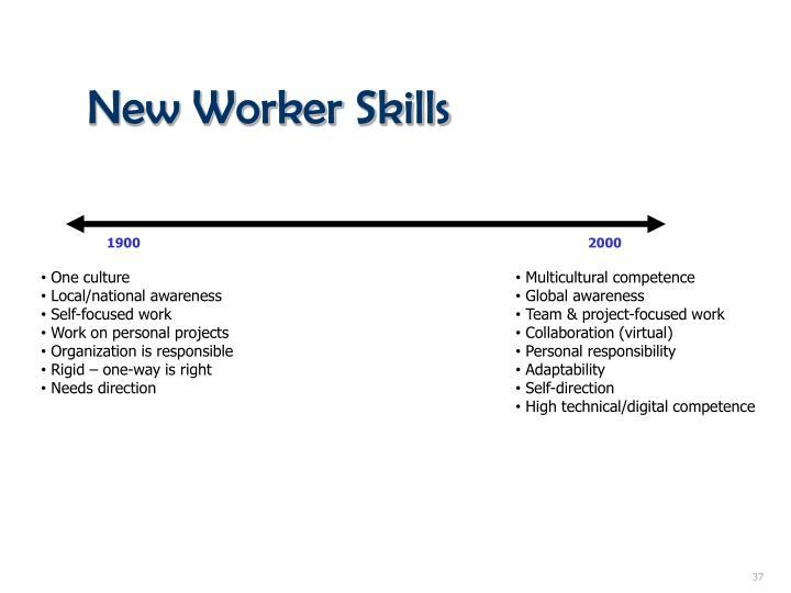 New Worker Skills