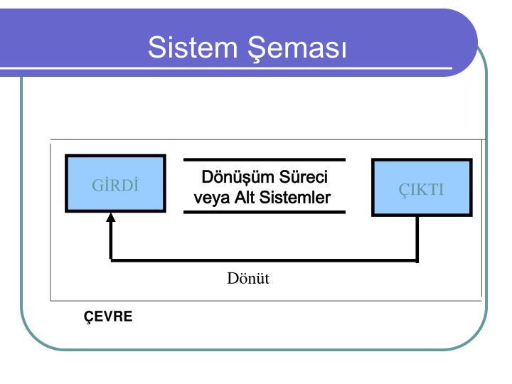 Sistem Şeması