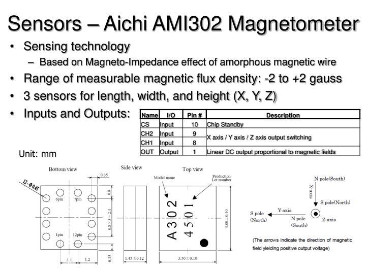 Sensors – Aichi AMI302 Magnetometer