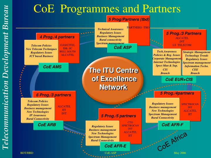 CoE  Programmes and Partners