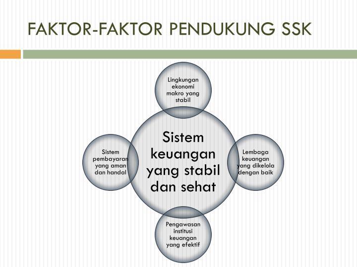 FAKTOR-FAKTOR PENDUKUNG SSK