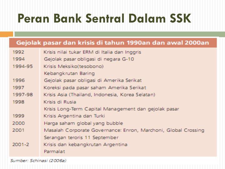 Peran Bank Sentral Dalam SSK