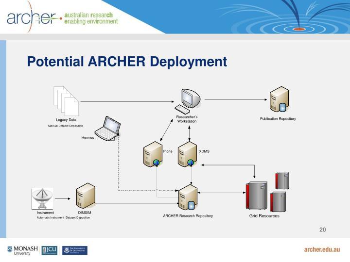 Potential ARCHER Deployment