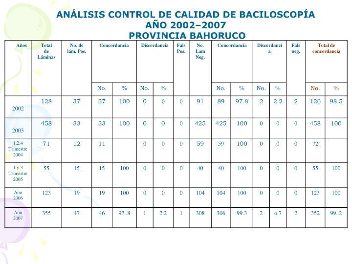 ANÁLISIS CONTROL DE CALIDAD DE BACILOSCOPÍA AÑO 2002–2007