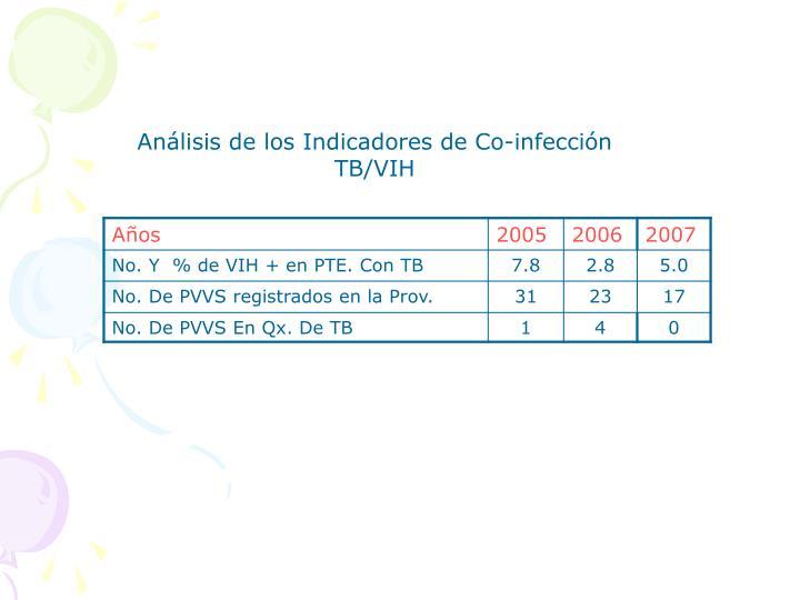 Análisis de los Indicadores de Co-infección TB/VIH