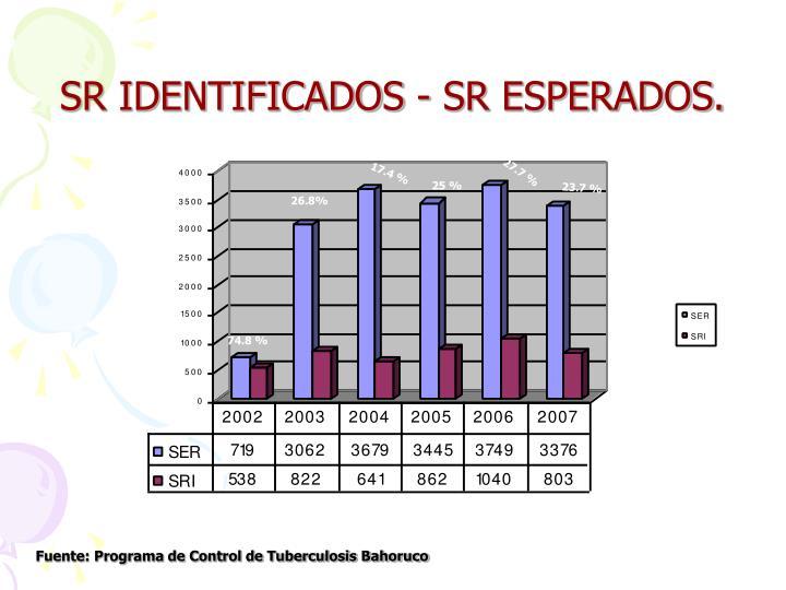 SR IDENTIFICADOS - SR ESPERADOS.