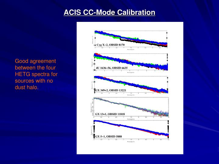 ACIS CC-Mode Calibration
