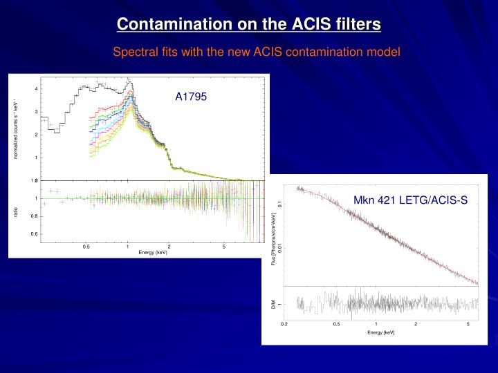 Spectral fits with the new ACIS contamination model