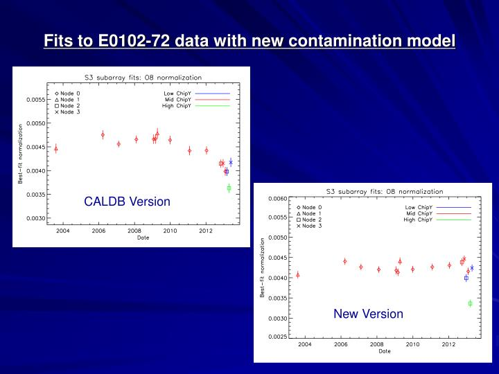 Fits to E0102-72 data with new contamination model