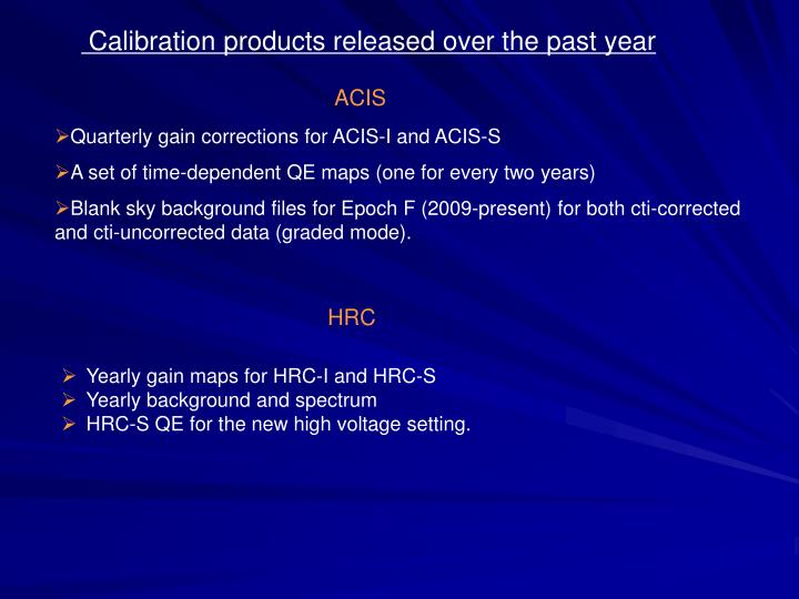 Calibration products released over the past year