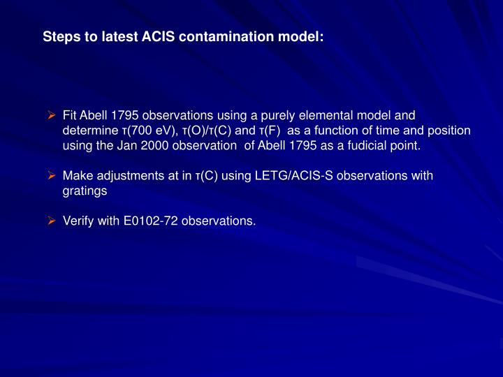 Steps to latest ACIS contamination model: