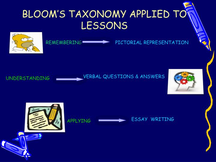 BLOOM'S TAXONOMY APPLIED TO LESSONS