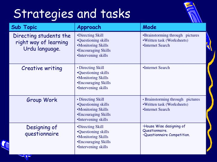 Strategies and tasks