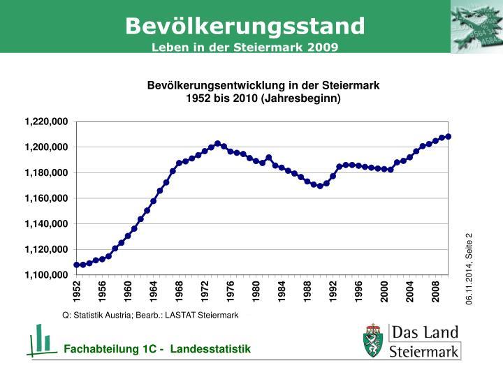 Bevölkerungsstand