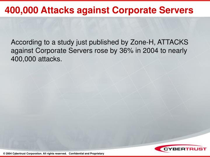 400,000 Attacks against Corporate Servers