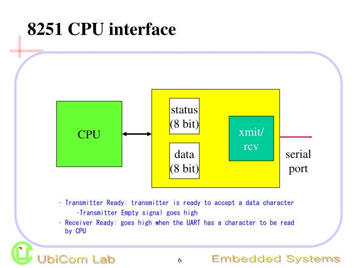 8251 CPU interface