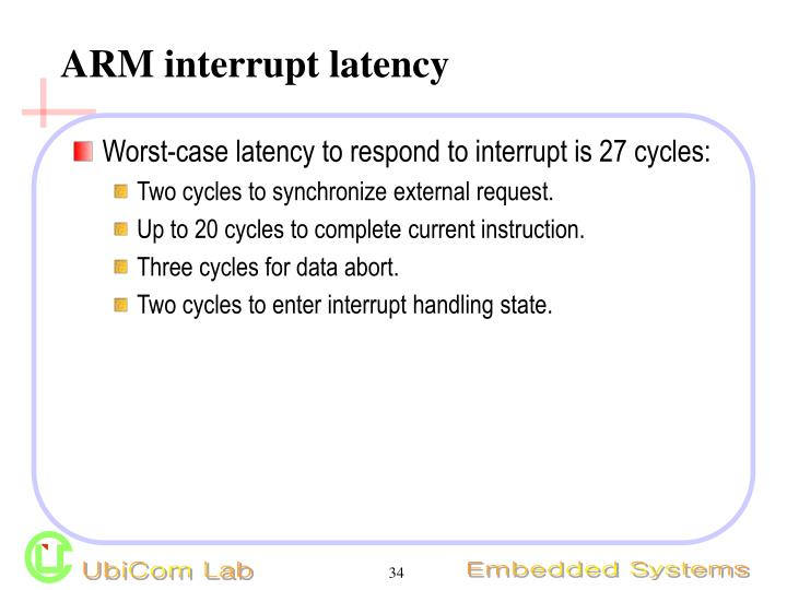 ARM interrupt latency