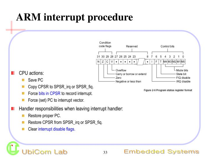 ARM interrupt procedure