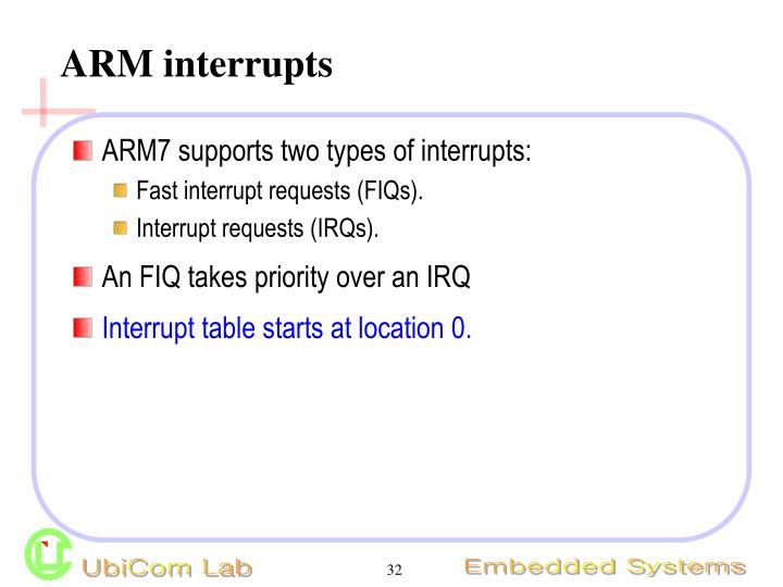 ARM interrupts