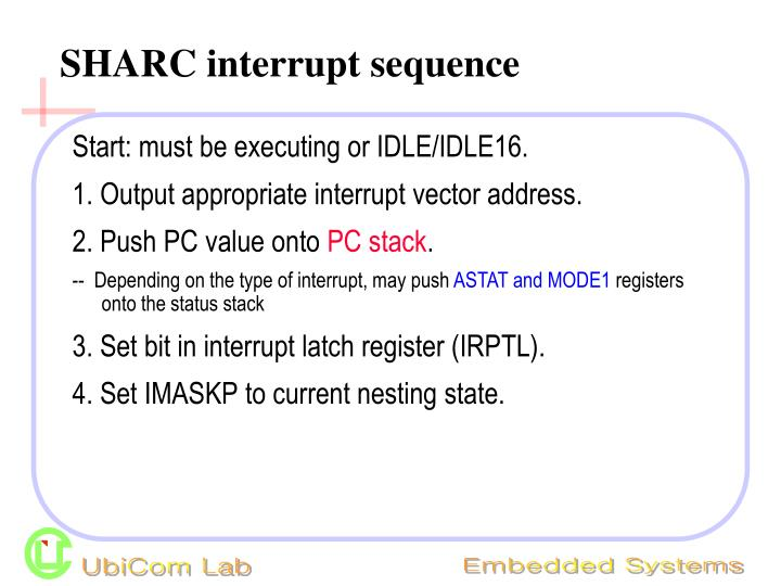 SHARC interrupt sequence