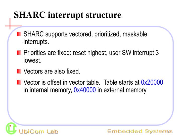 SHARC interrupt structure