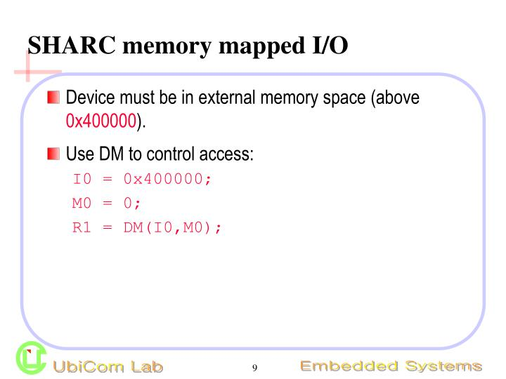 SHARC memory mapped I/O