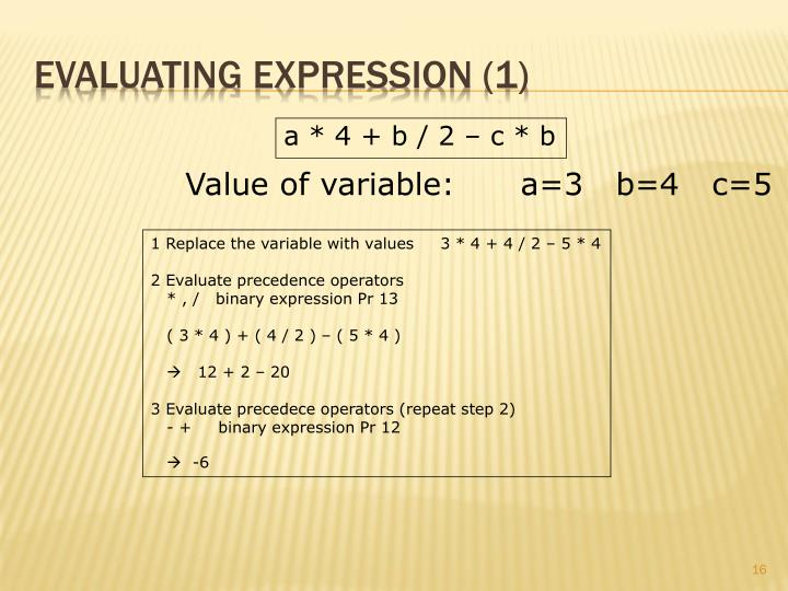 Evaluating Expression (1)