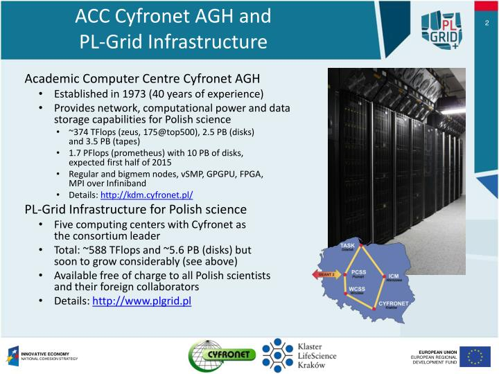 Acc cyfronet agh and pl grid infrastructure