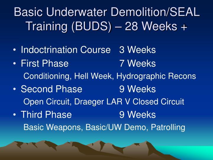 Basic Underwater Demolition/SEAL Training (BUDS) – 28 Weeks +