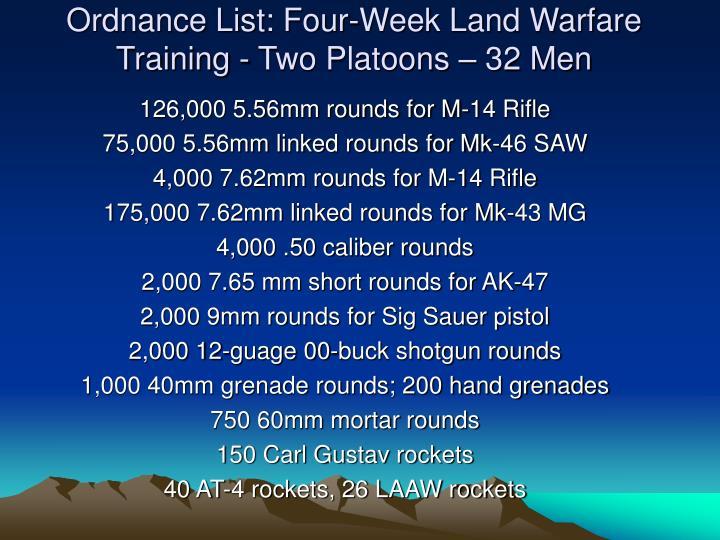 Ordnance List: Four-Week Land Warfare Training - Two Platoons – 32 Men
