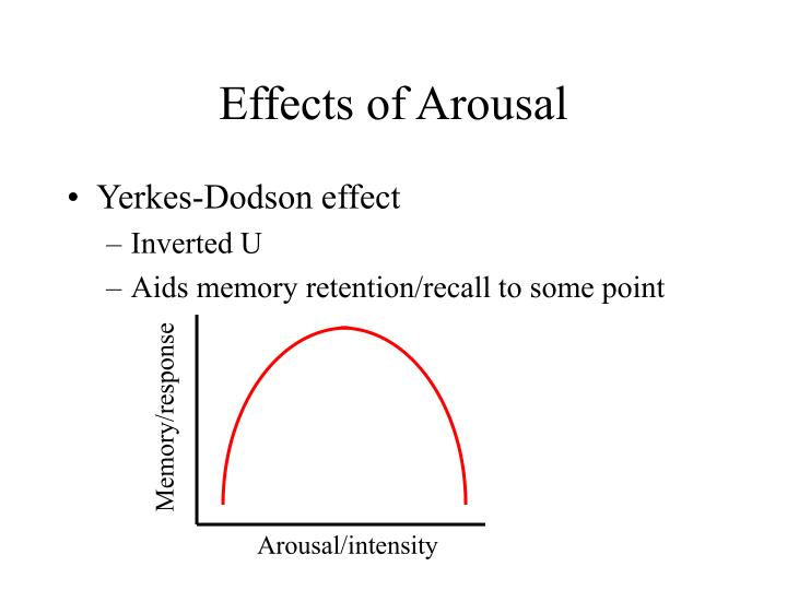 Effects of Arousal