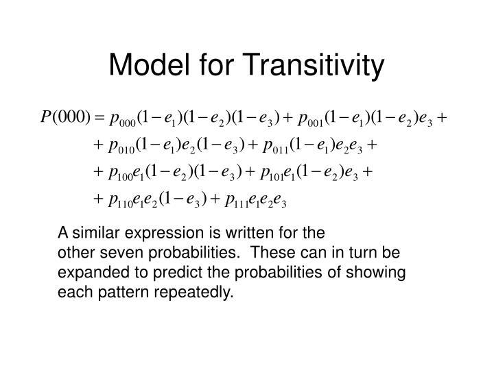 Model for Transitivity