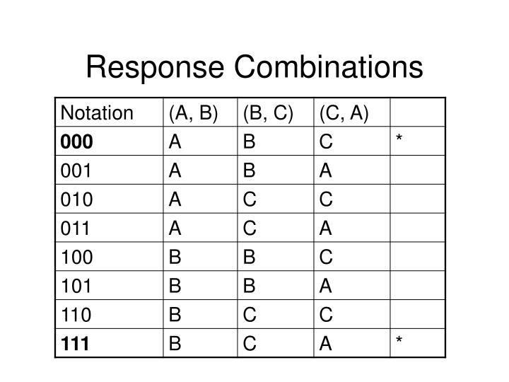 Response Combinations