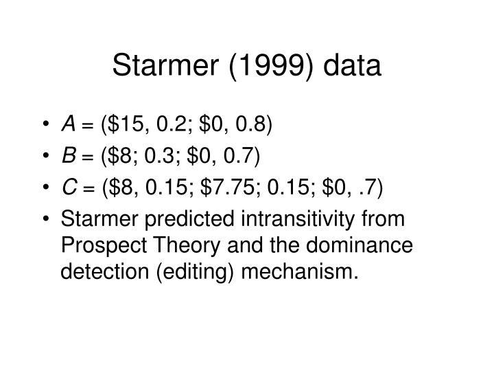 Starmer (1999) data