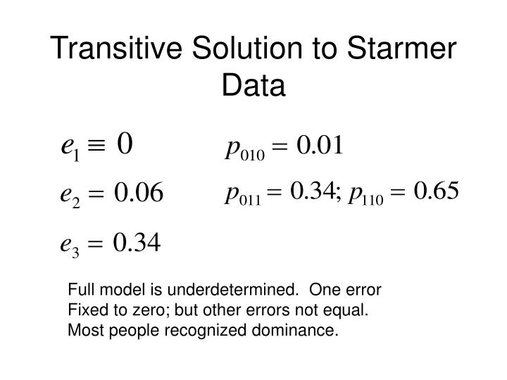 Transitive Solution to Starmer Data