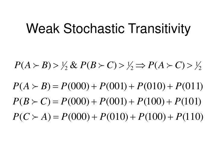 Weak Stochastic Transitivity