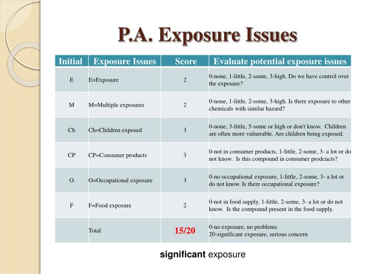 P.A. Exposure Issues