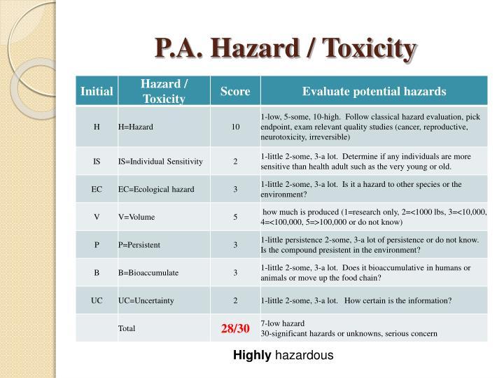 P.A. Hazard / Toxicity