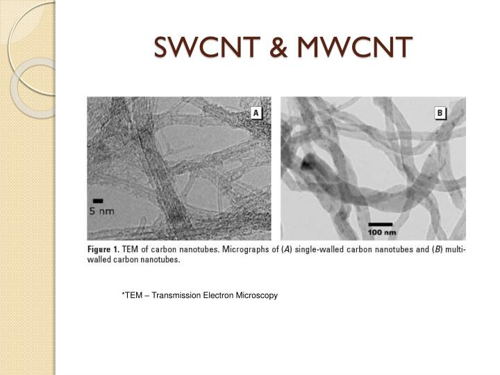 SWCNT & MWCNT
