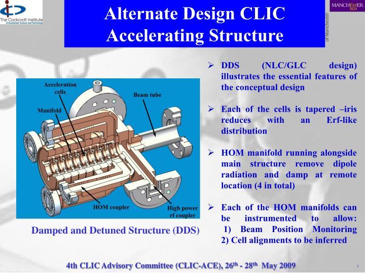 Alternate Design CLIC