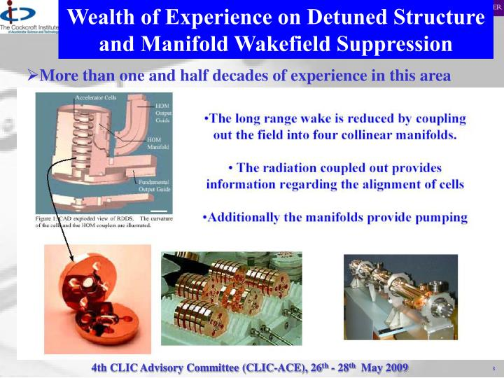 Wealth of Experience on Detuned Structure and Manifold Wakefield Suppression