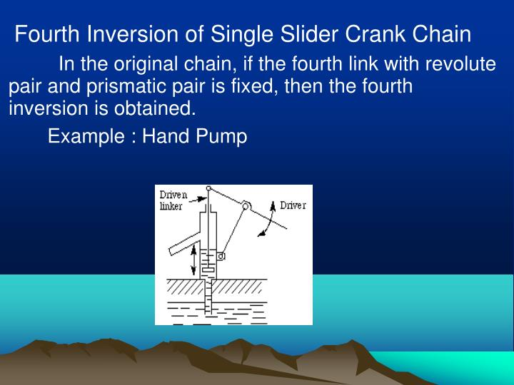 Fourth Inversion of Single Slider Crank Chain