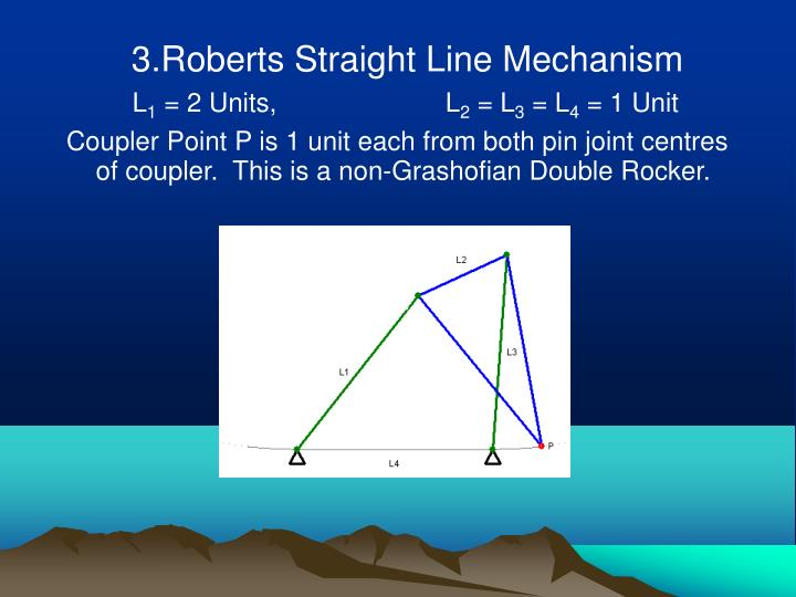 3.Roberts Straight Line Mechanism